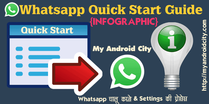 whatsapp-quick-start-guide