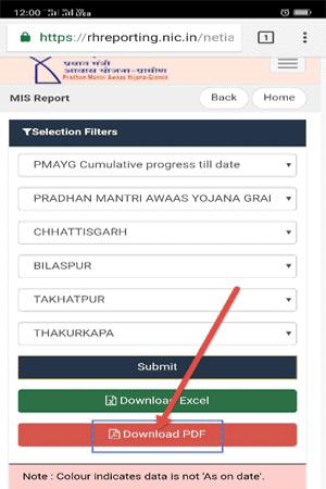 pradhan-mantri-awas-list-gramin-new
