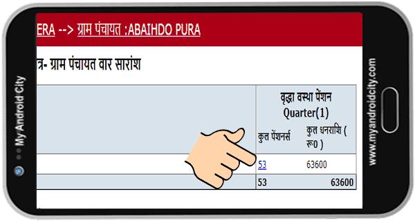 vriddhavastha-pension-list-uttarpradesh