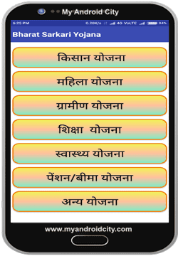 sarkari-yojana-list