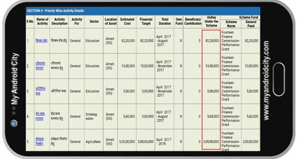 gram-panchayat-expenses