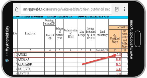 gram-panchayat-work-details