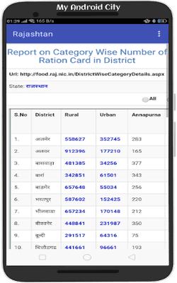 Ration-Card-List-App