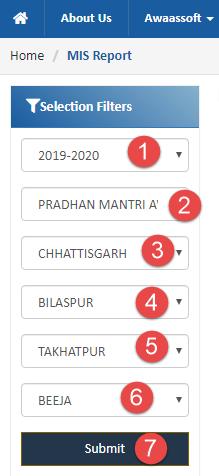 pradhan-mantri-awas-yojana-gramin-list