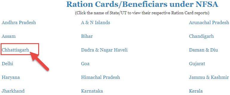 ग्राम पंचायत राशन कार्ड सूची